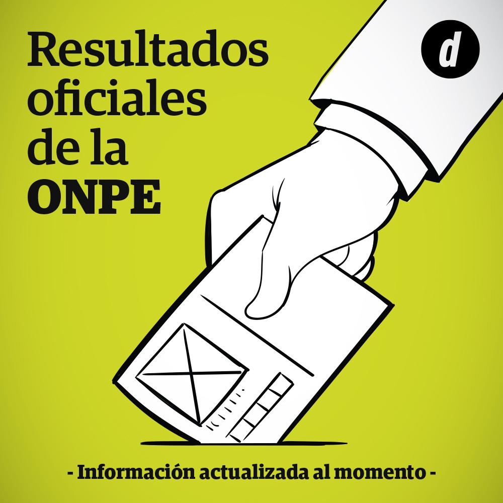 Resultados ONPE 2021