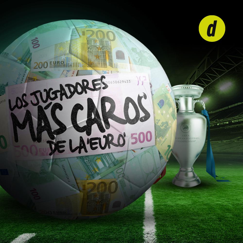 Futbolistas más caros de la Eurocopa 2020 | ¿Cuánto vale Kylian Mbappé? | Top 10 | Ranking