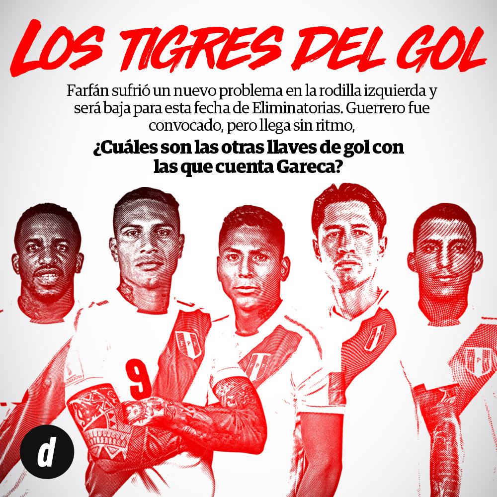 Los 9 que ha llamado Ricardo Gareca  para las Eliminatorias Qatar 2022