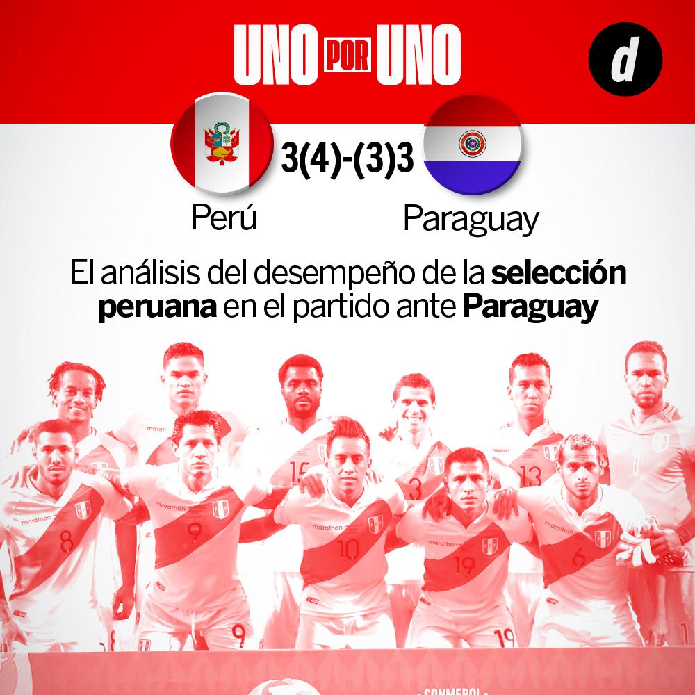 Perú vs. Paraguay: Así vimos a los jugadores del partido por la Copa América 2021