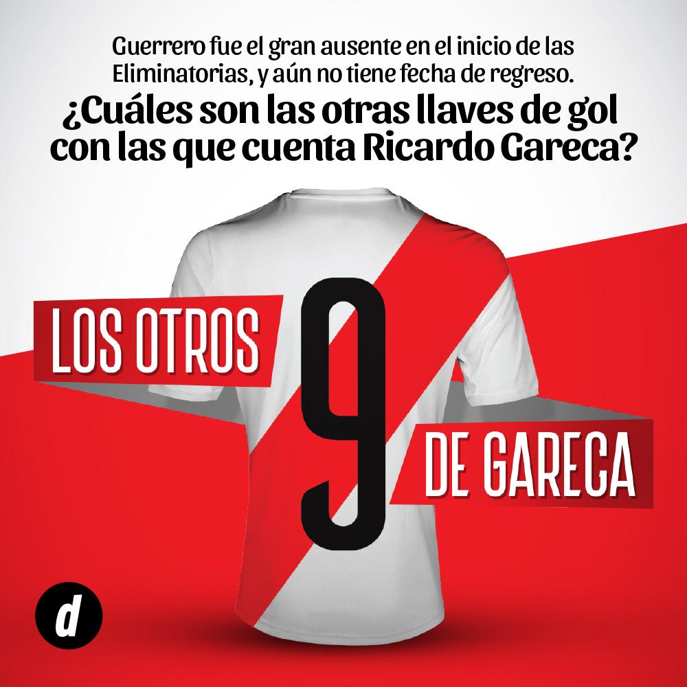 Selección Peruana: ¿cuáles son los otros '9' de Ricardo Gareca?