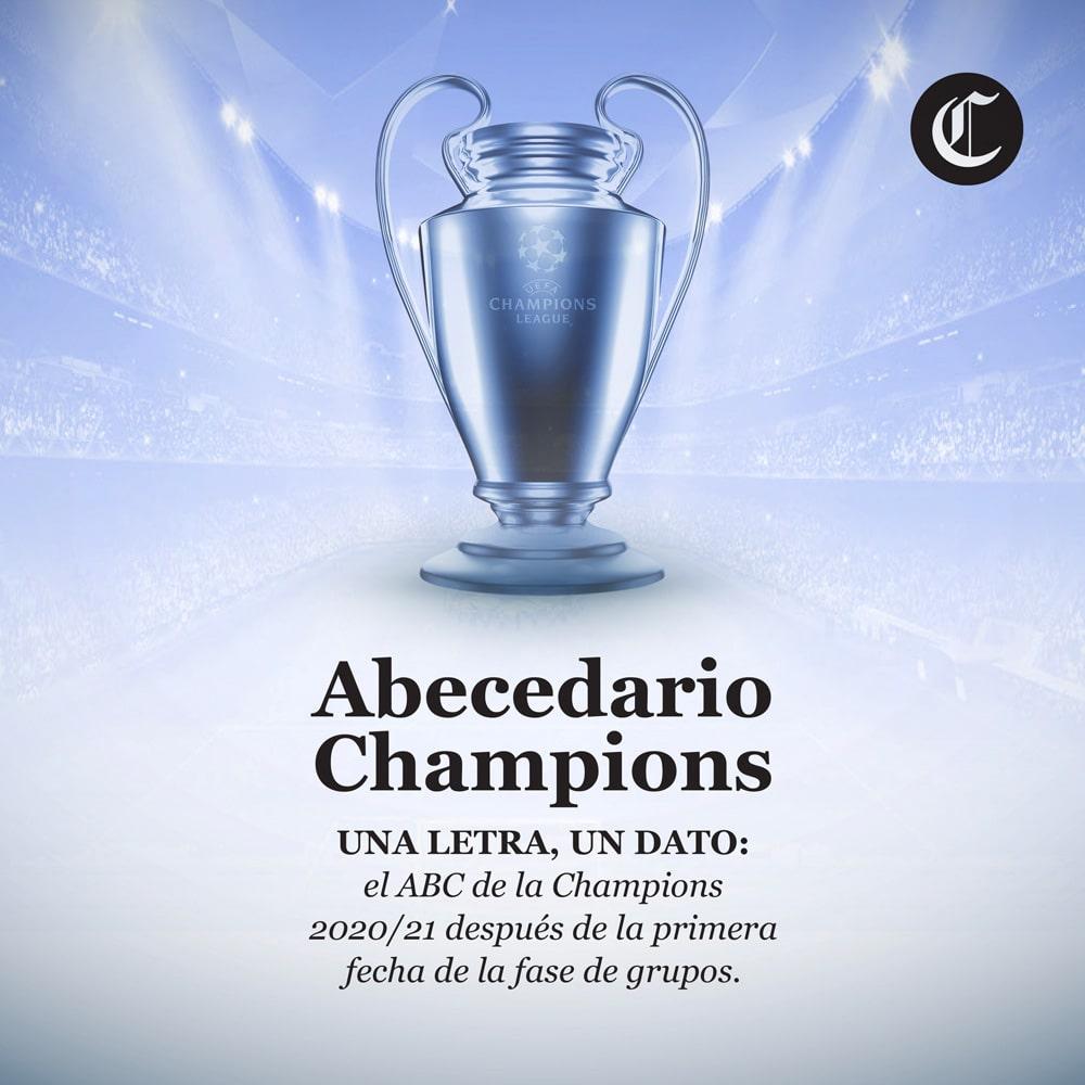 Abecedario Champions 2020 - 2021