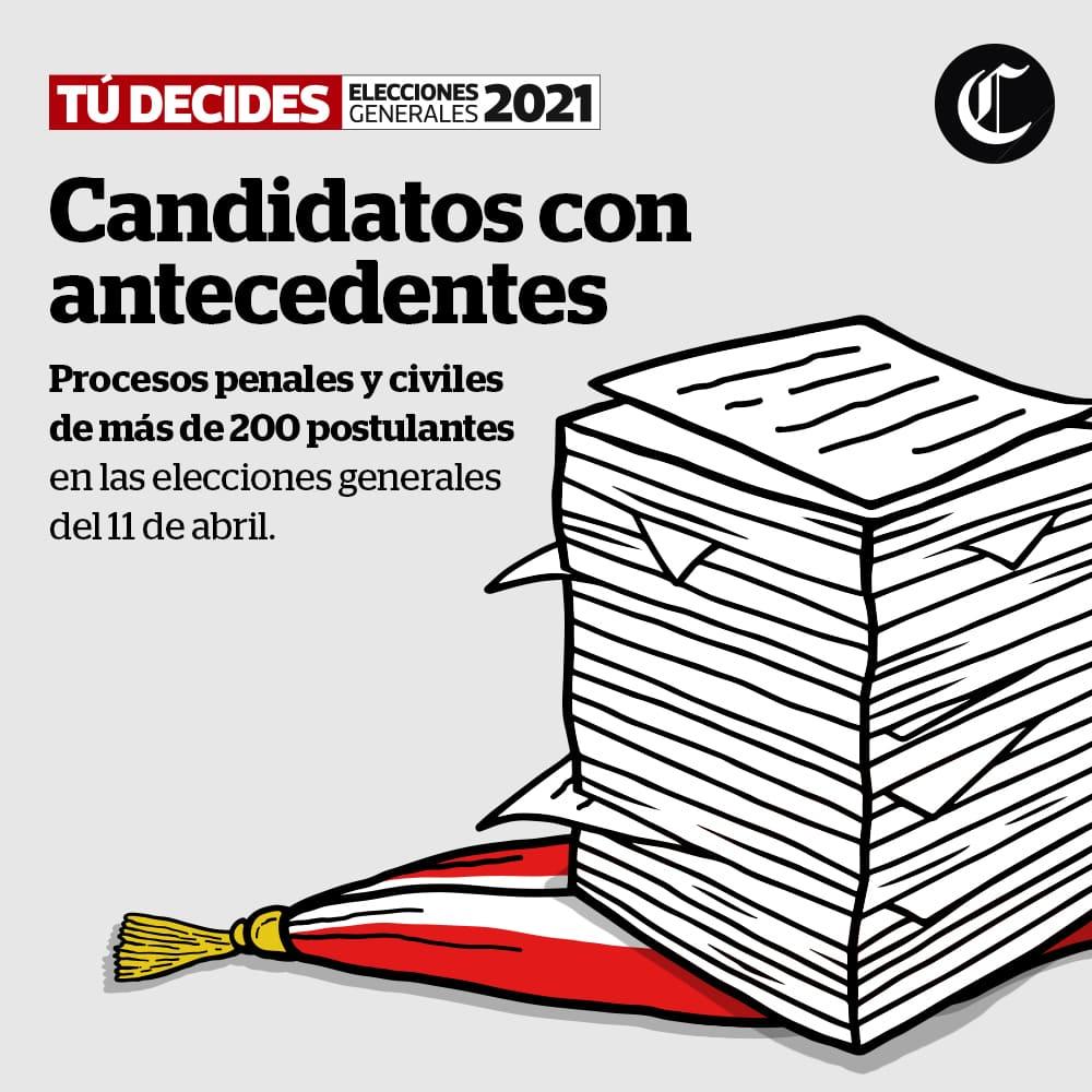 Candidatos con antecedentes Elecciones Generales 2021
