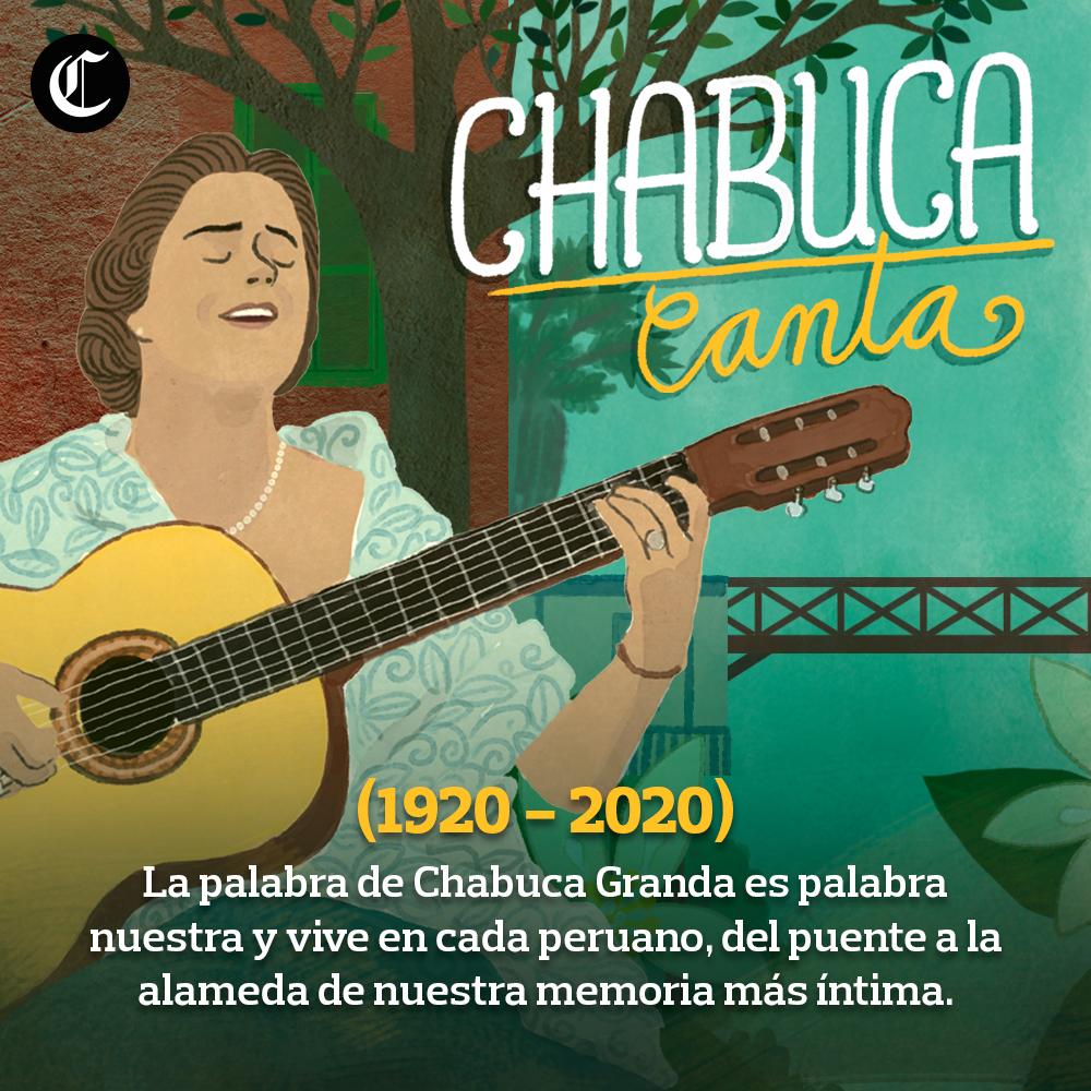 Chabuca Granda 100 años