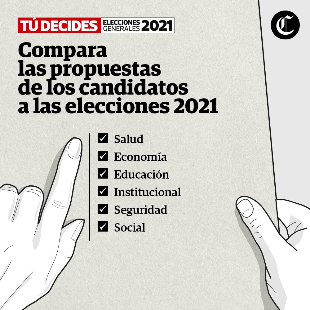 Compara las propuestas de los candidatos a las elecciones 2021