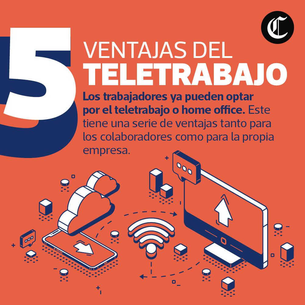 Teletrabajo: 5 ventajas del home office