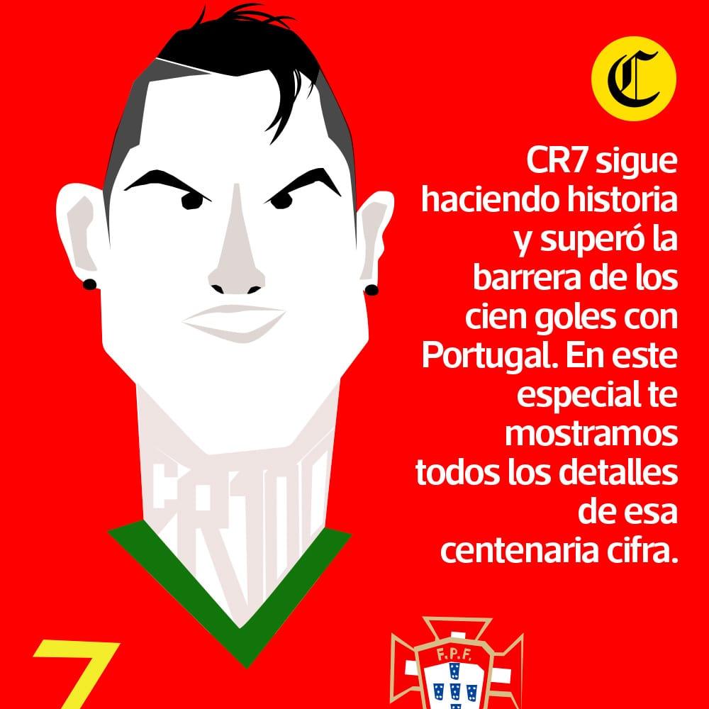 Cristiano Ronaldo: 100 goles en selección de Portugal