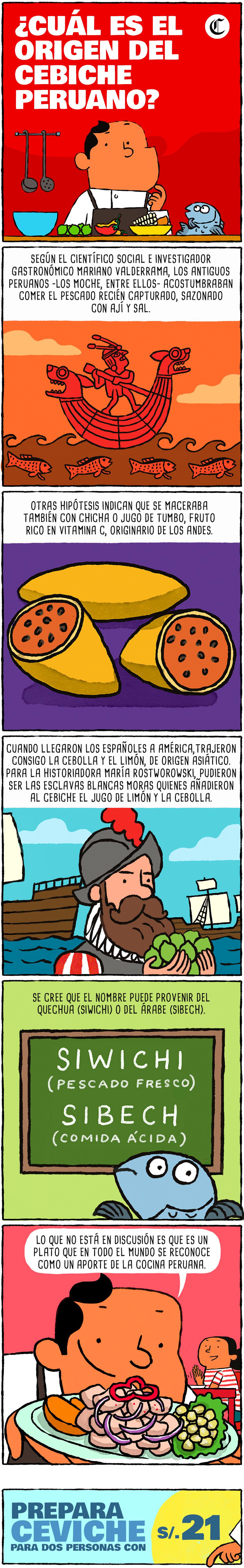 ¿Cuál es el origen del ceviche peruano? y ¿cómo puedo preparlo para dos con 21 soles?