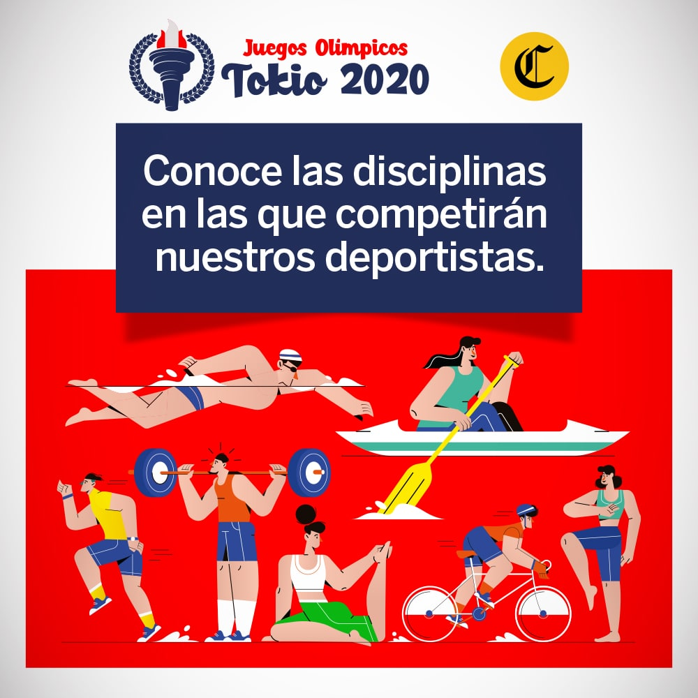 Disciplinas Juegos Olímpicos Tokio 2020