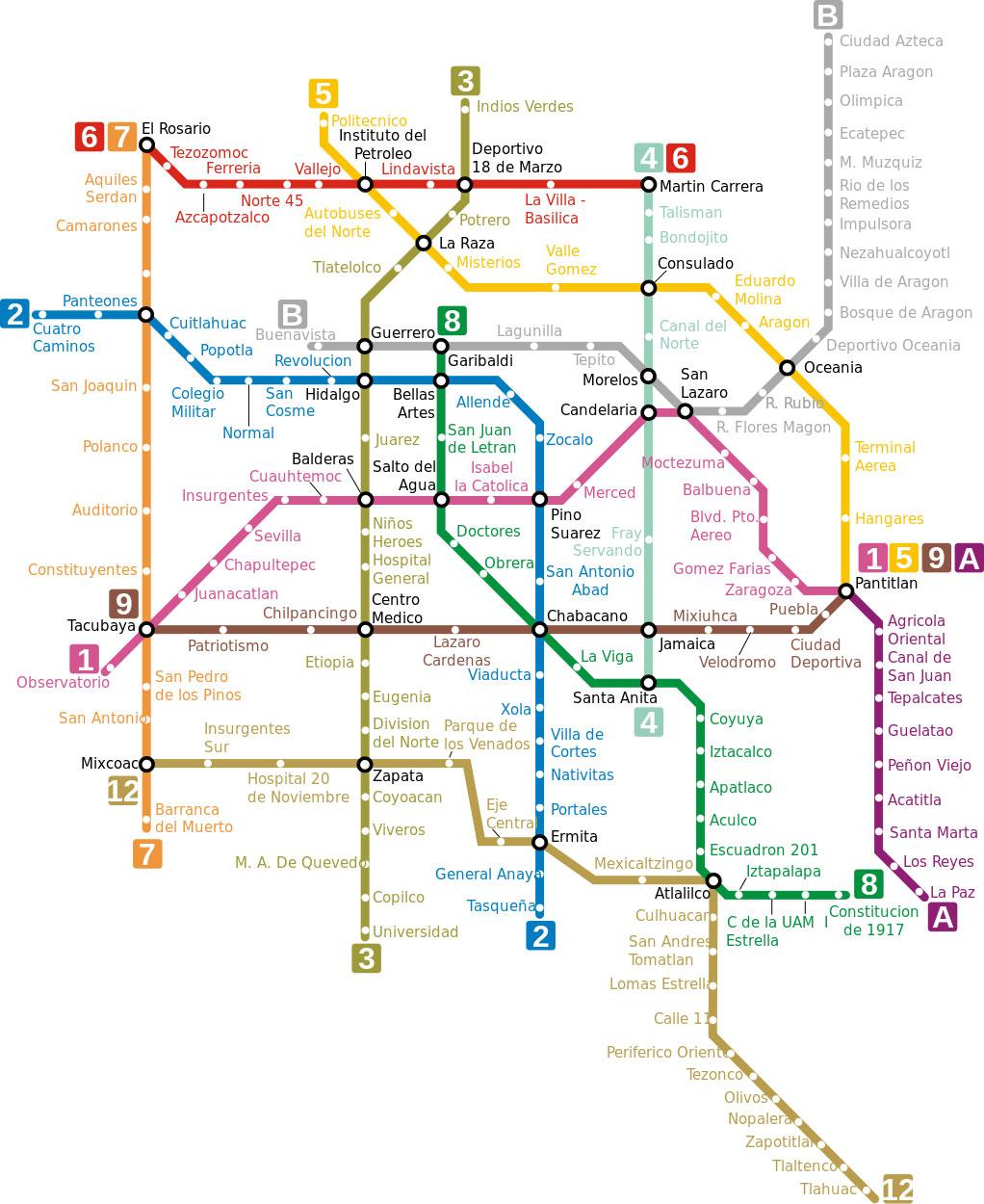 Metro de Mexíco