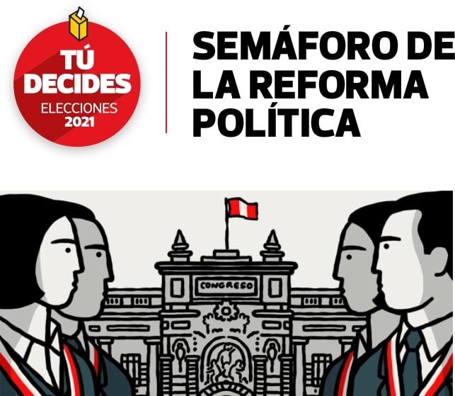 Semáforo de la reforma política