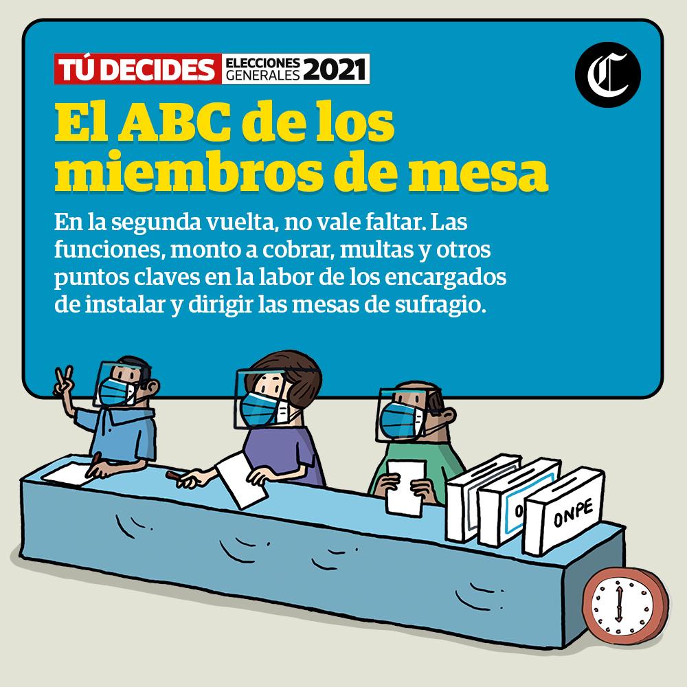 El ABC de los miembros de mesa