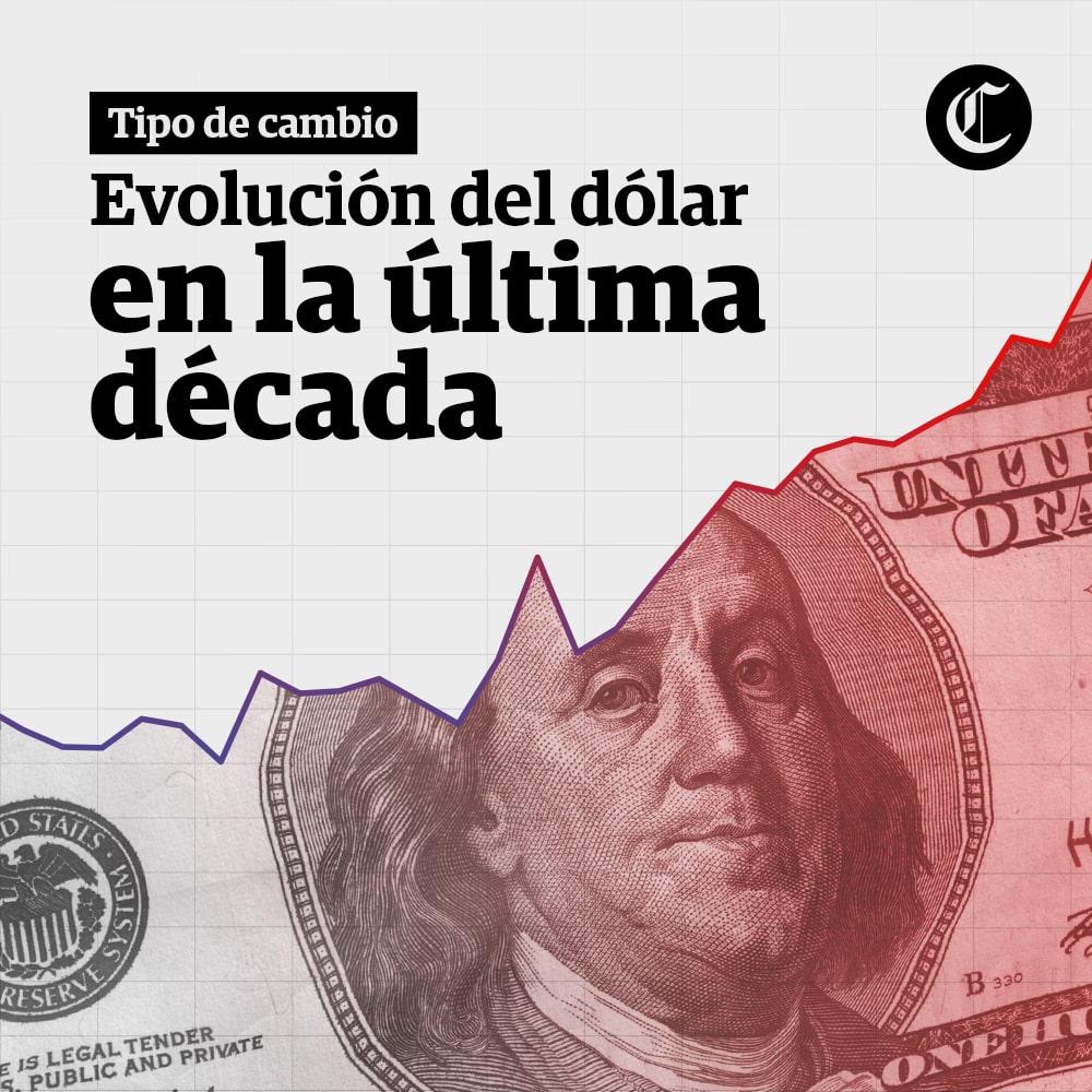 Evolución del dólar en la última década en el Perú