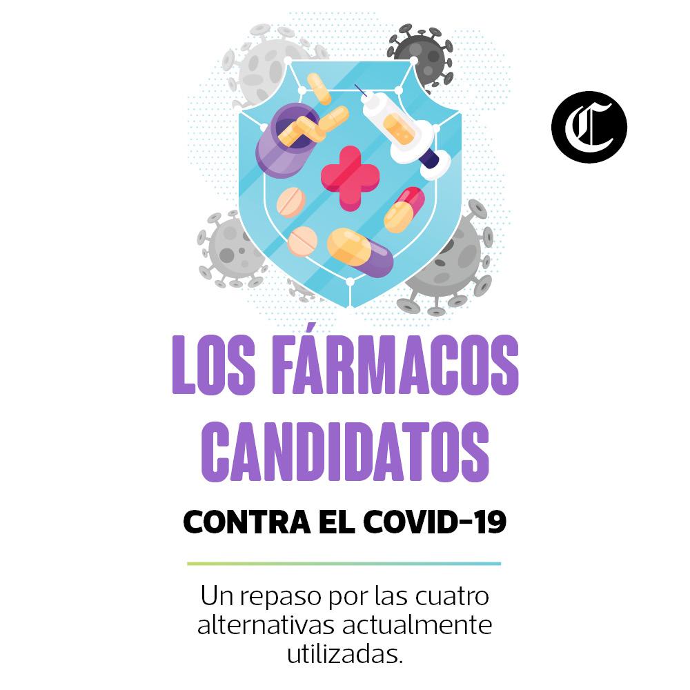 Los Fármacos contra Covid 19