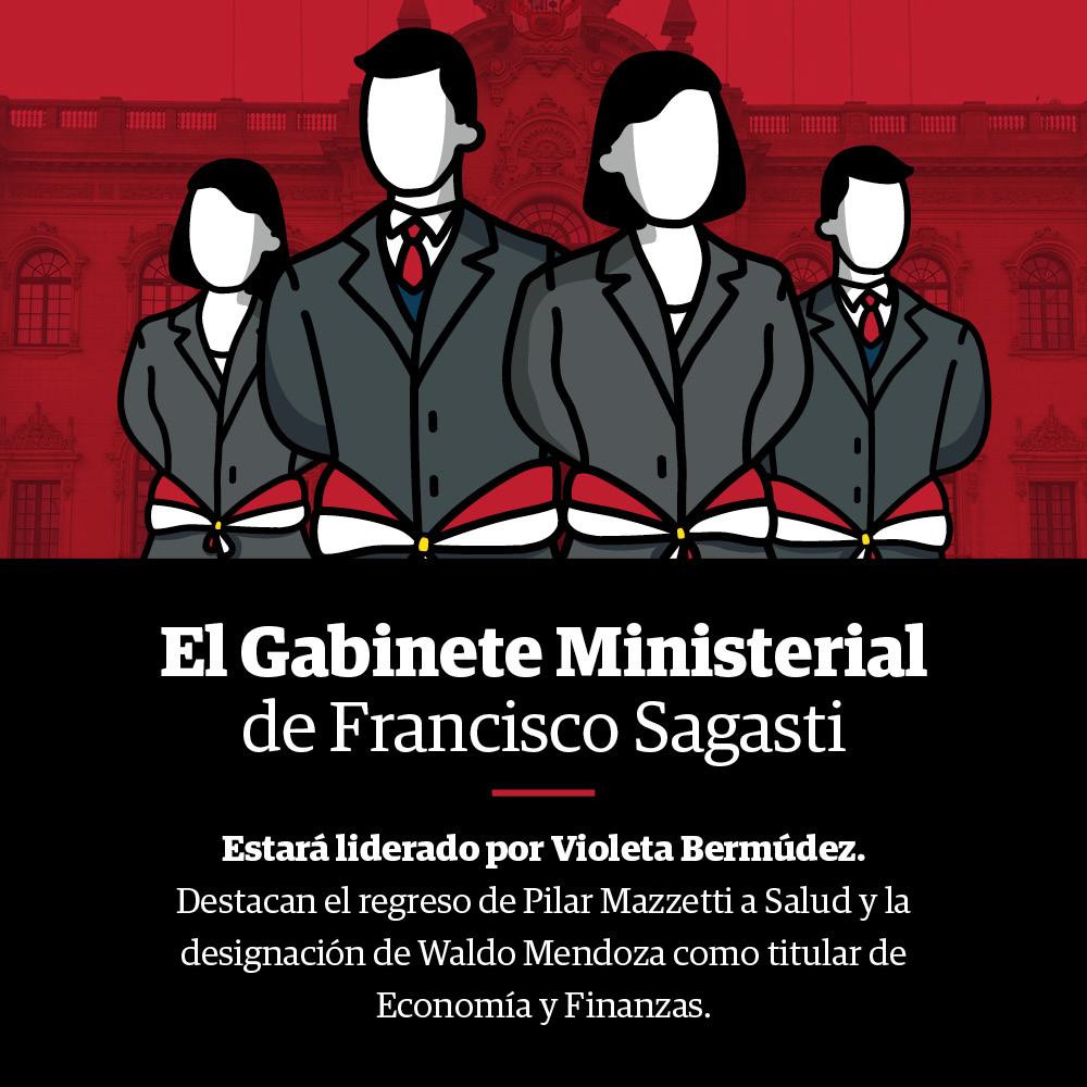 Gabinete Ministerial: ¿Quiénes conforman el consejo de ministros Sagasti?