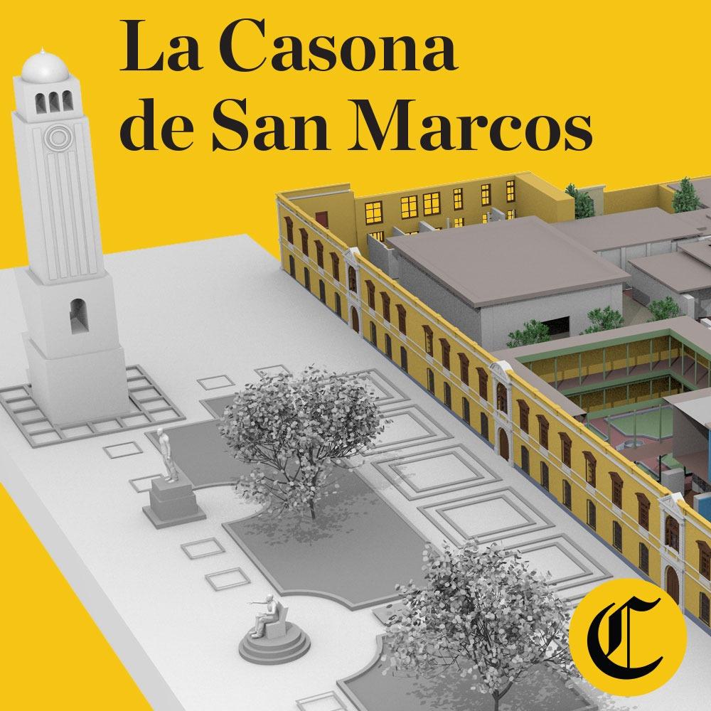 La casona de San Marcos