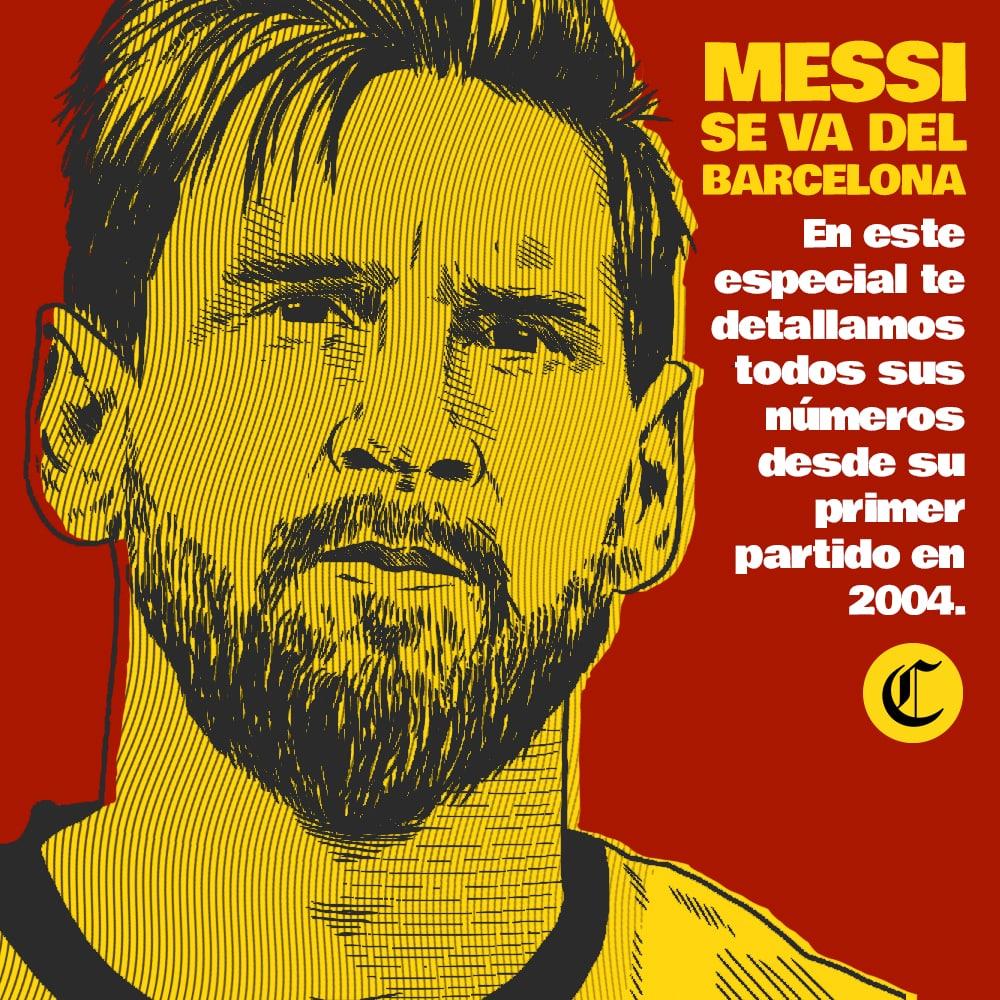 Messi, si se va del Barcelona