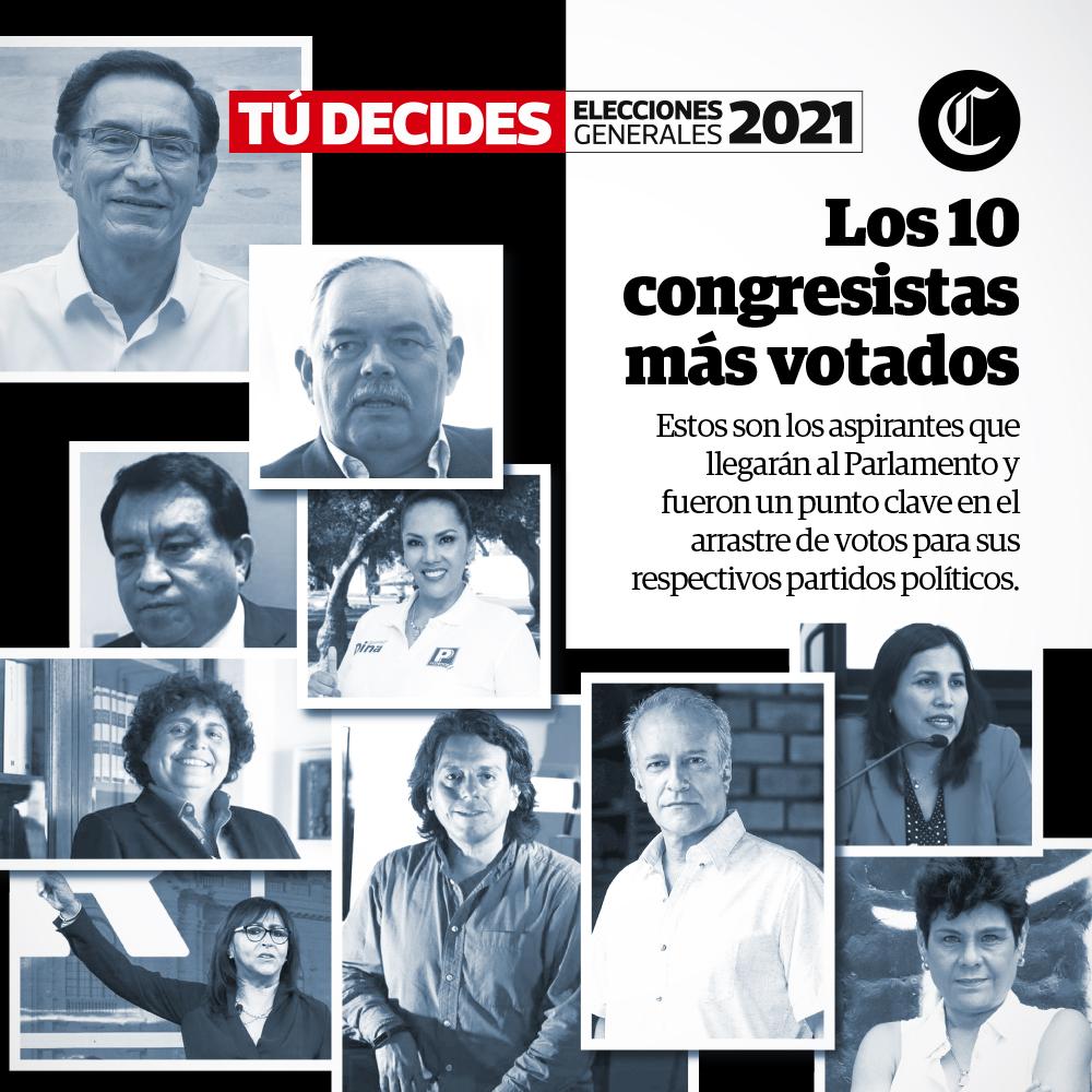 Los 10 congresistas más votados