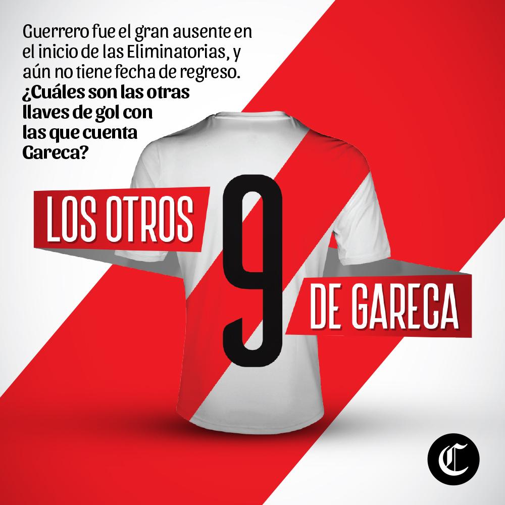Los otros 9 de Gareca - Selección peruana