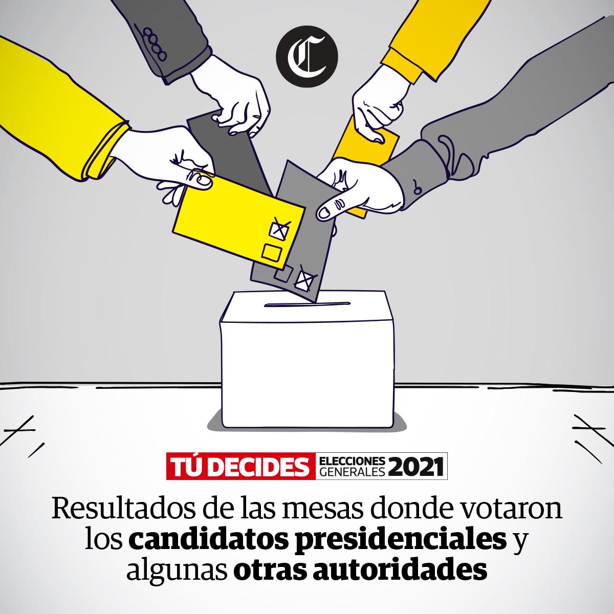 Resultados de las mesas donde votaron los candidatos