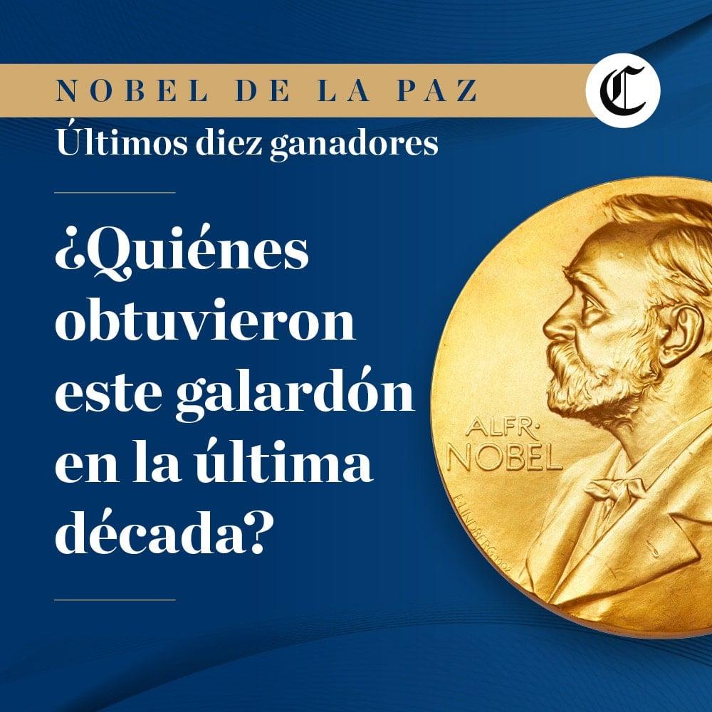 NOBEL DE LA PAZ, últimos diez ganadores ¿Quiénes obtuvieron este galardón en la última década?