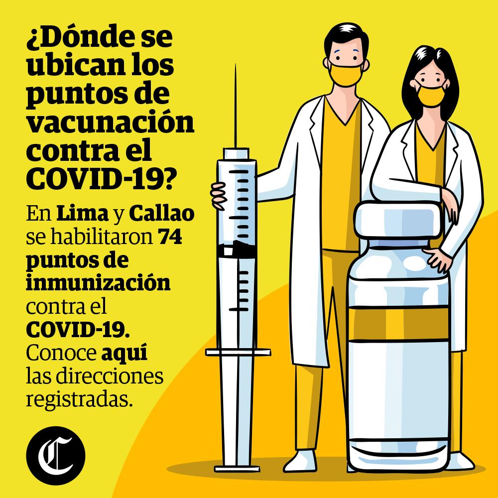 ¿Sabes dónde ir a vacunarte contra el coronavirus?