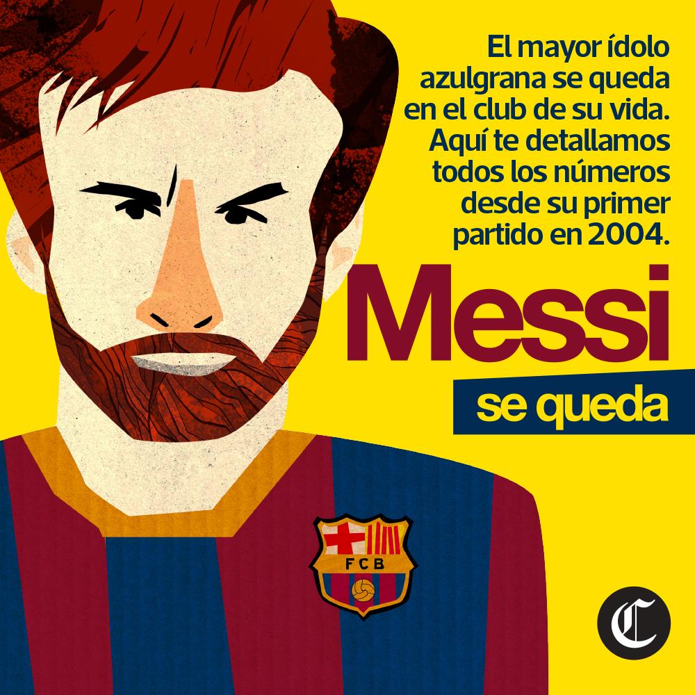 Lionel Messi, se queda