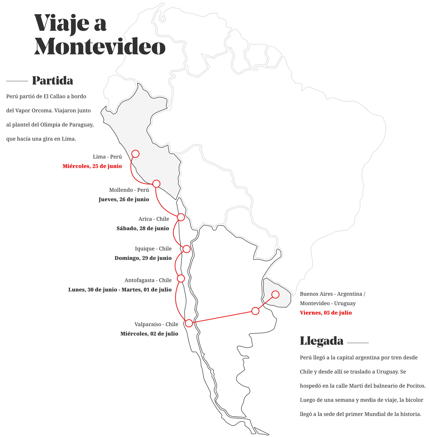 Selección Peruana: a 90 años de su debut en los mundiales