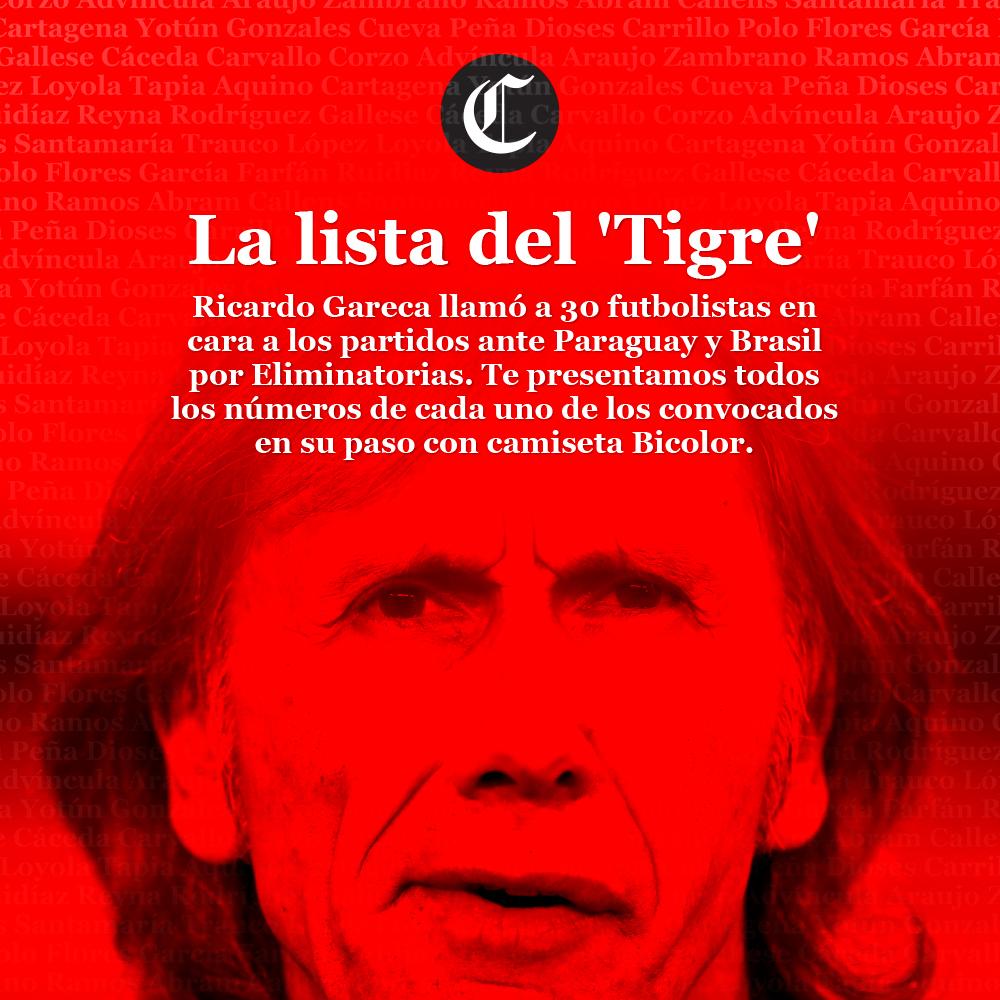 Convocados Selección Peruana