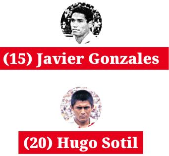Gonzáles y Sotil