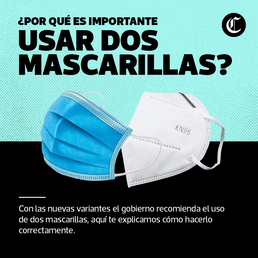 Uso de Doble Mascarilla