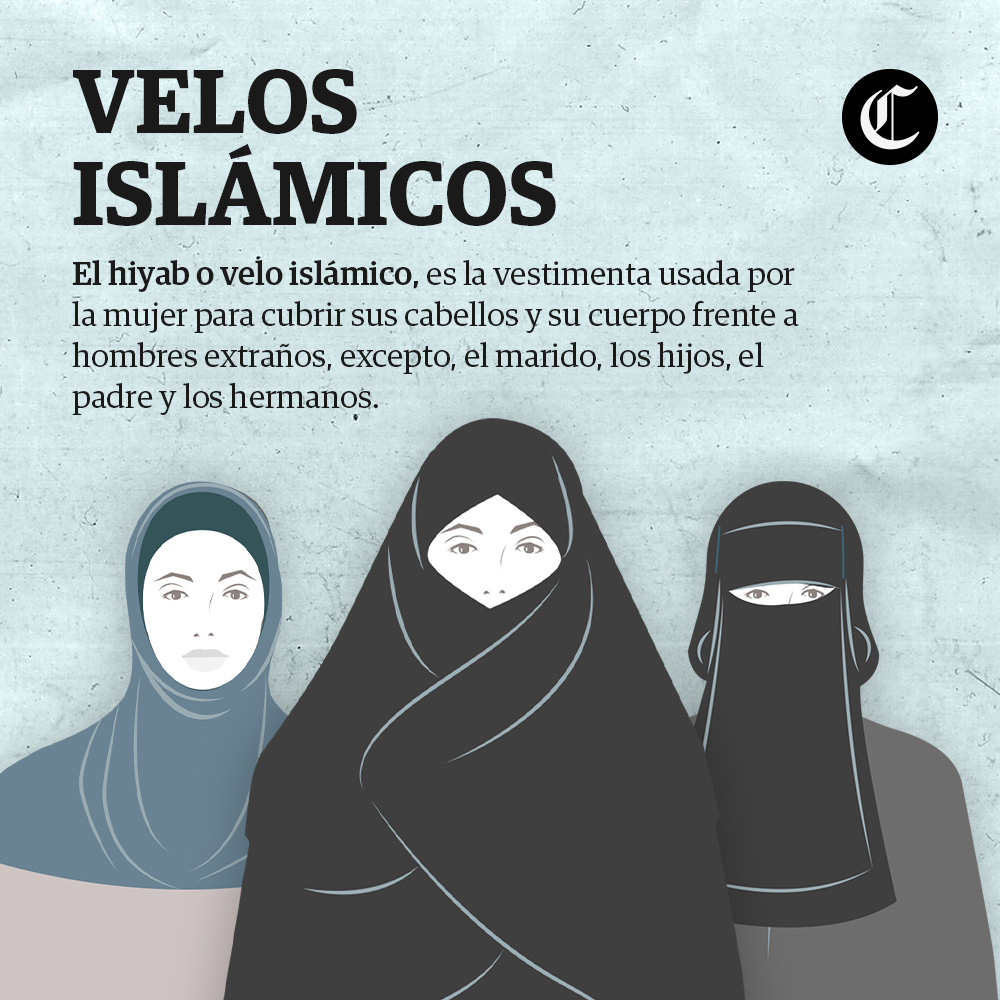 Velos Islámicos o Hiyab - Tipos